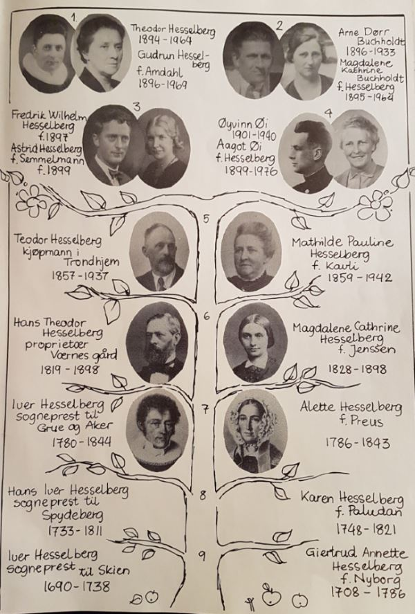 hesselberg slekt
